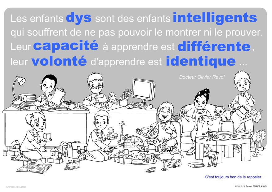 Dys Intelligence Capacité Volonté